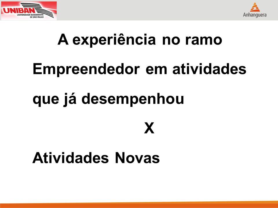 A experiência no ramo Empreendedor em atividades que já desempenhou X Atividades Novas