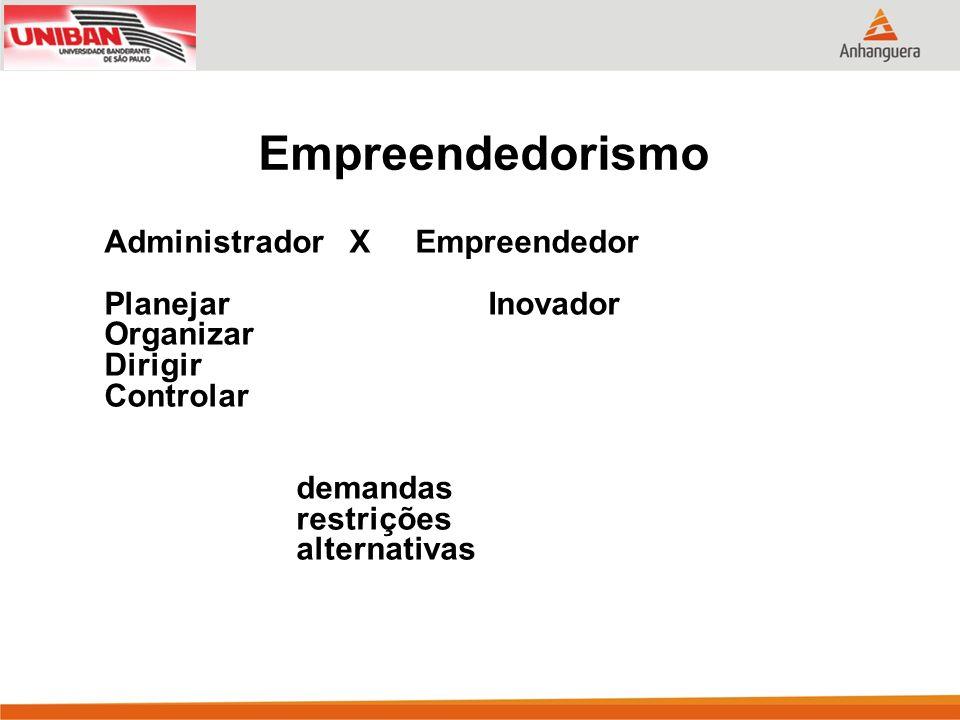 Empreendedorismo Administrador X Empreendedor Planejar Inovador