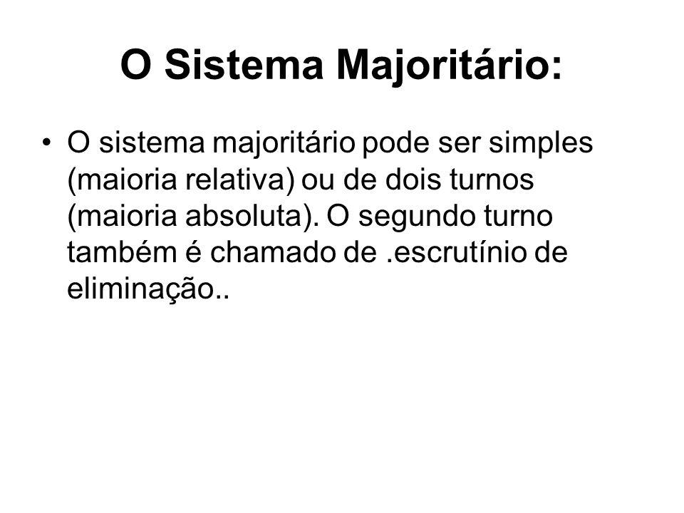 O Sistema Majoritário: