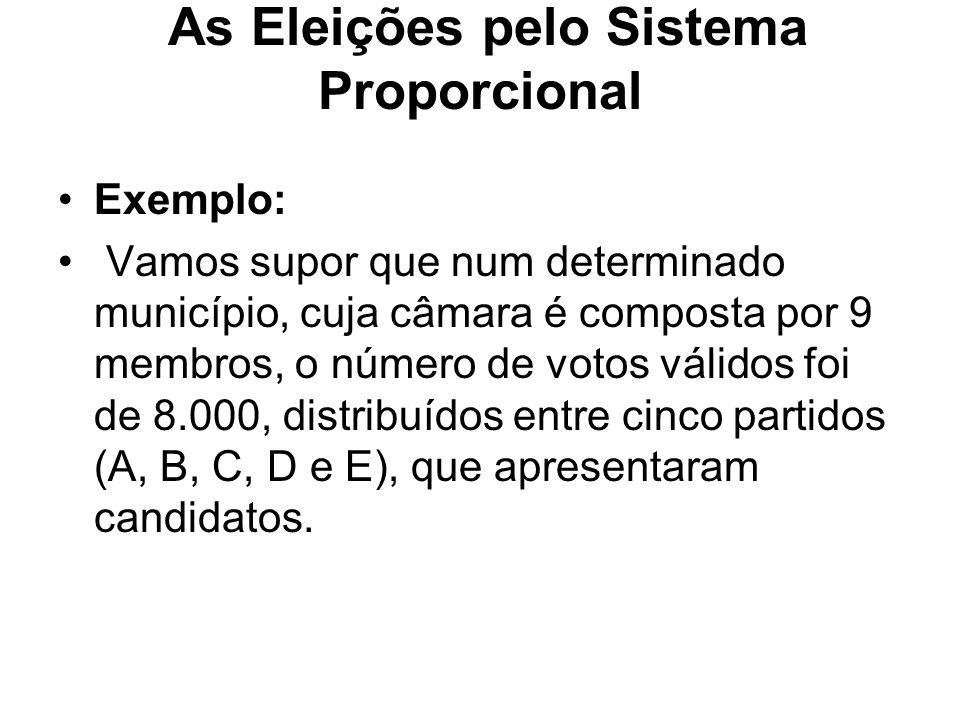 As Eleições pelo Sistema Proporcional