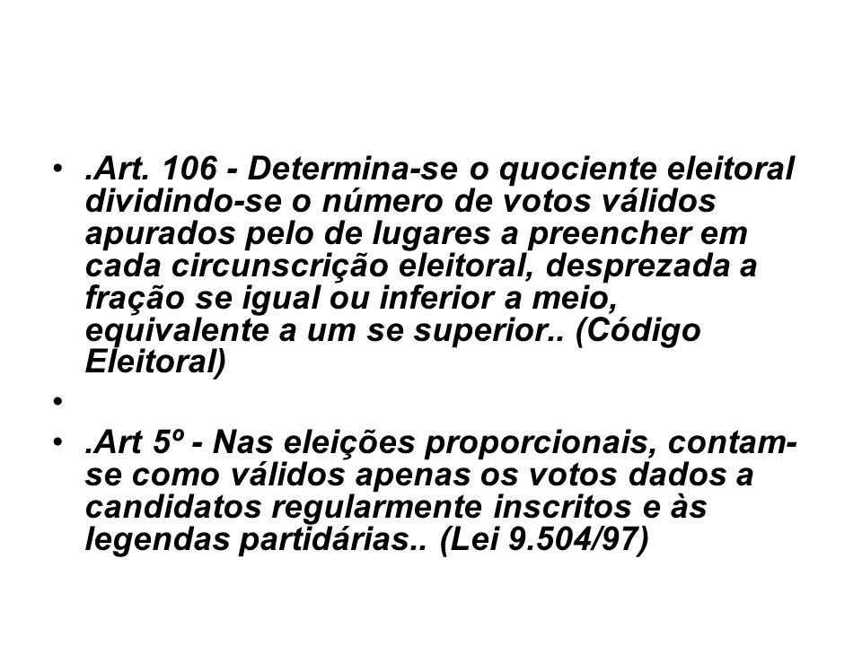 .Art. 106 - Determina-se o quociente eleitoral dividindo-se o número de votos válidos apurados pelo de lugares a preencher em cada circunscrição eleitoral, desprezada a fração se igual ou inferior a meio, equivalente a um se superior.. (Código Eleitoral)