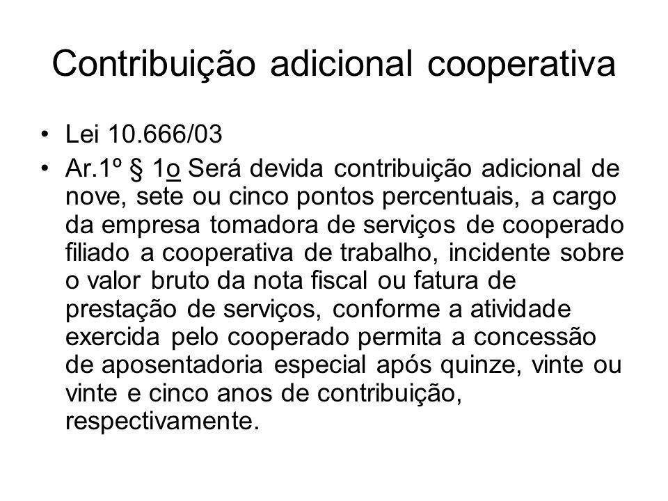 Contribuição adicional cooperativa
