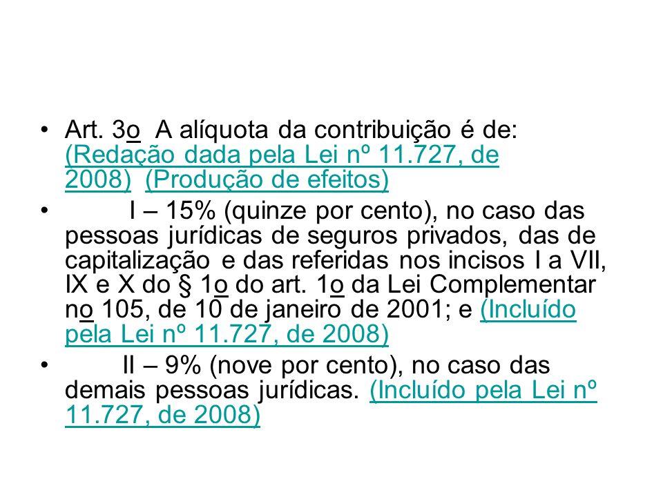 Art. 3o A alíquota da contribuição é de: (Redação dada pela Lei nº 11