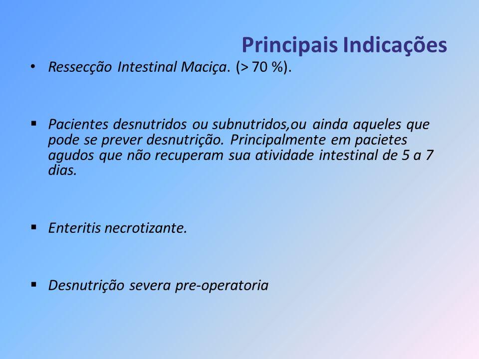 Principais Indicações