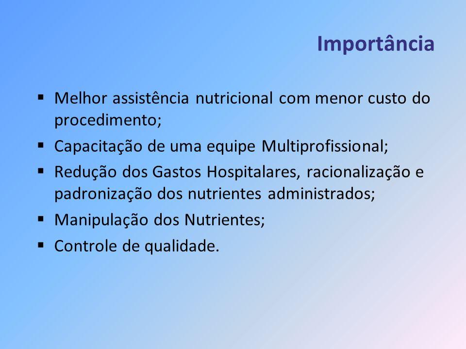 Importância Melhor assistência nutricional com menor custo do procedimento; Capacitação de uma equipe Multiprofissional;