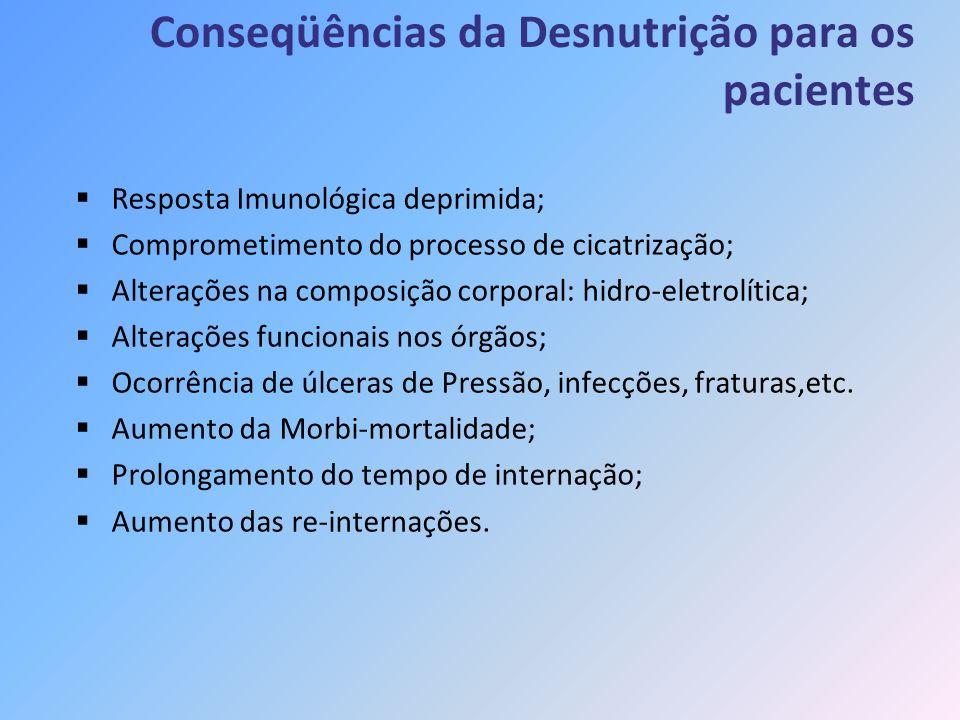 Conseqüências da Desnutrição para os pacientes