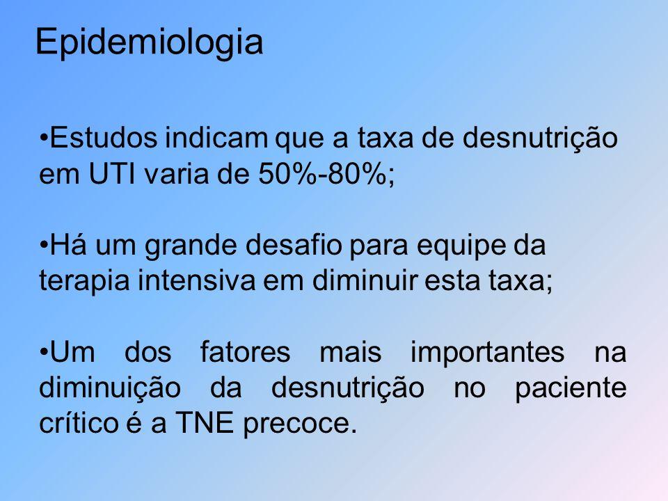 Epidemiologia Estudos indicam que a taxa de desnutrição em UTI varia de 50%-80%;