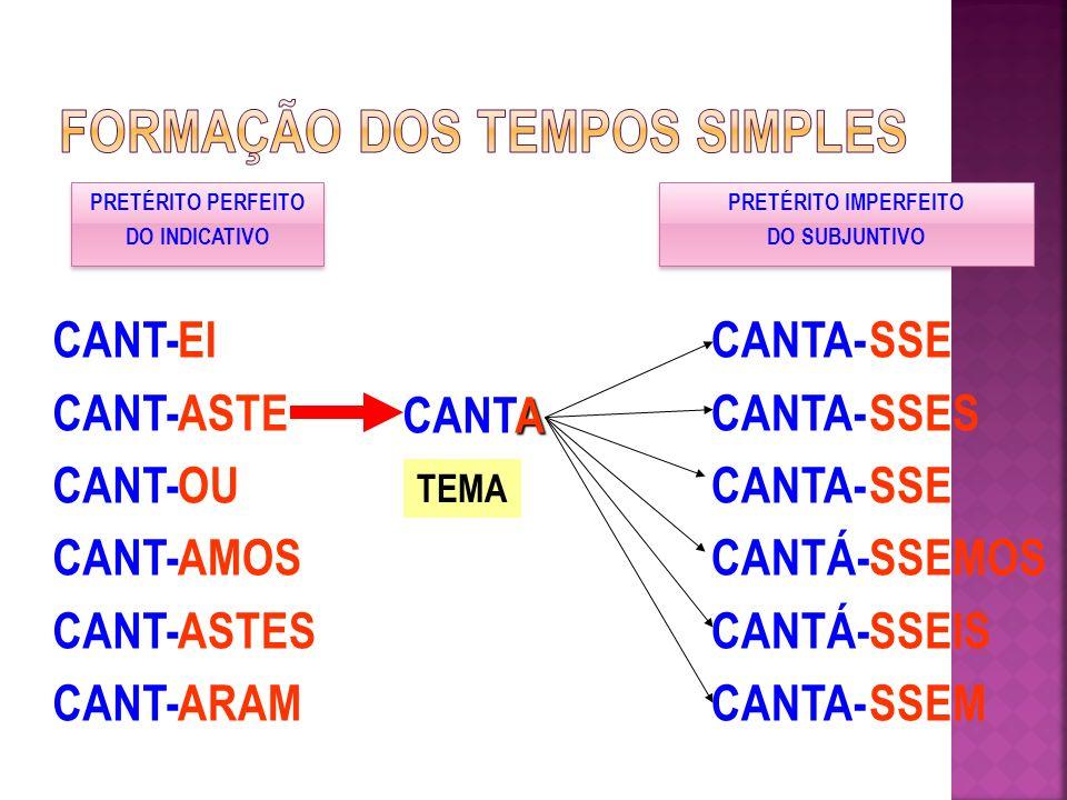 FORMAÇÃO DOS TEMPOS SIMPLES
