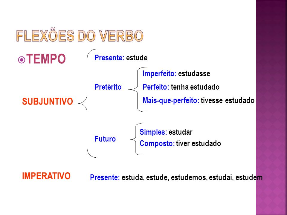 FLEXÕES DO VERBO TEMPO SUBJUNTIVO IMPERATIVO Presente: estude