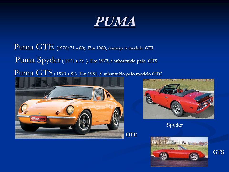 PUMA Puma GTE (1970/71 a 80). Em 1980, começa o modelo GTI