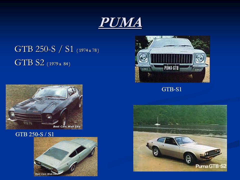 PUMA GTB 250-S / S1 ( 1974 a 78 ) GTB S2 ( 1979 a 84 ) GTB-S1