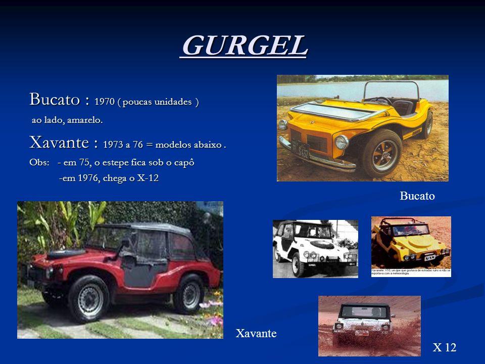 GURGEL Bucato : 1970 ( poucas unidades )