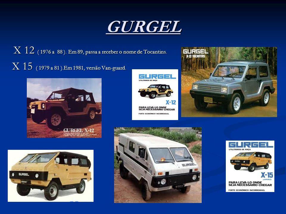 GURGEL X 12 ( 1976 a 88 ). Em 89, passa a receber o nome de Tocantins.
