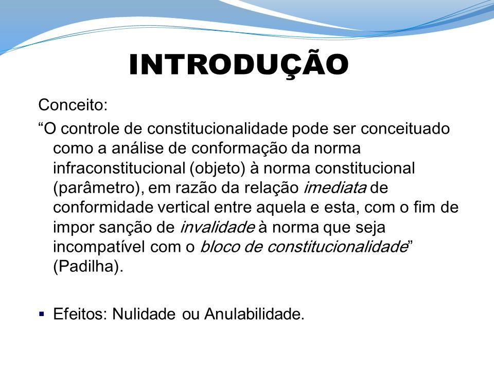 INTRODUÇÃO Conceito: