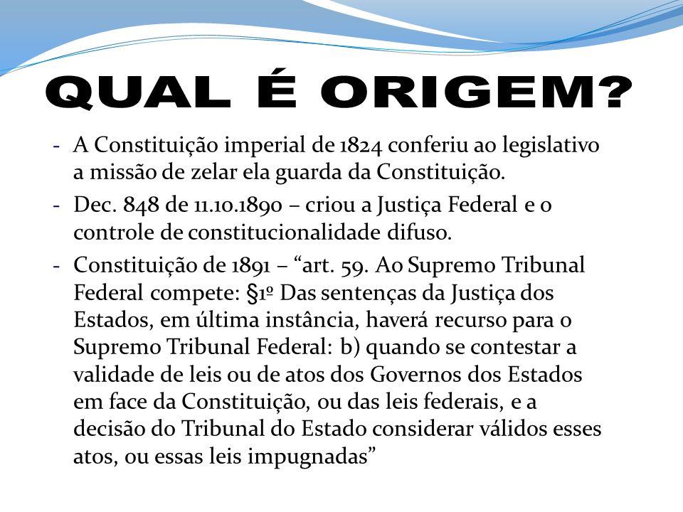 QUAL É ORIGEM A Constituição imperial de 1824 conferiu ao legislativo a missão de zelar ela guarda da Constituição.