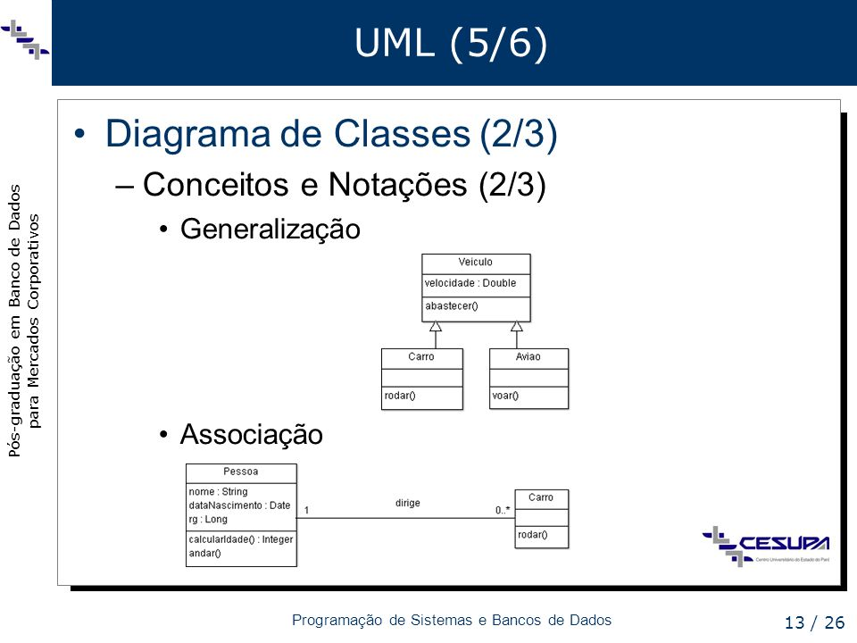 Diagrama de Classes (2/3)