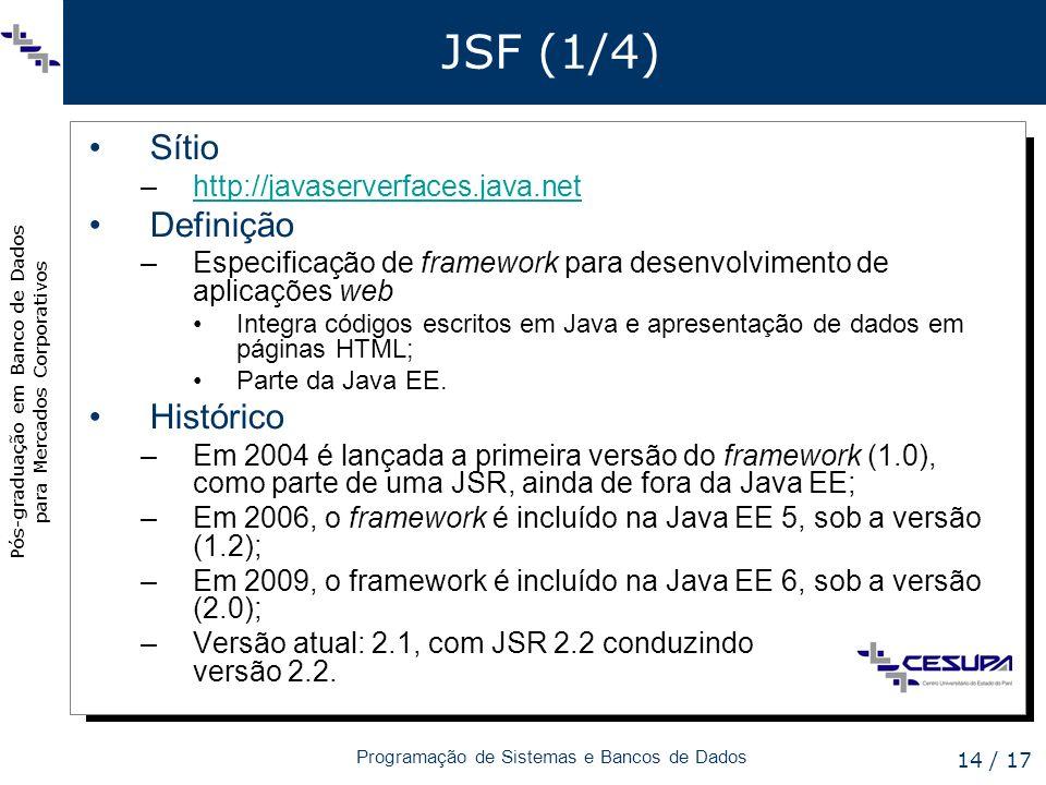 JSF (1/4) Sítio Definição Histórico http://javaserverfaces.java.net
