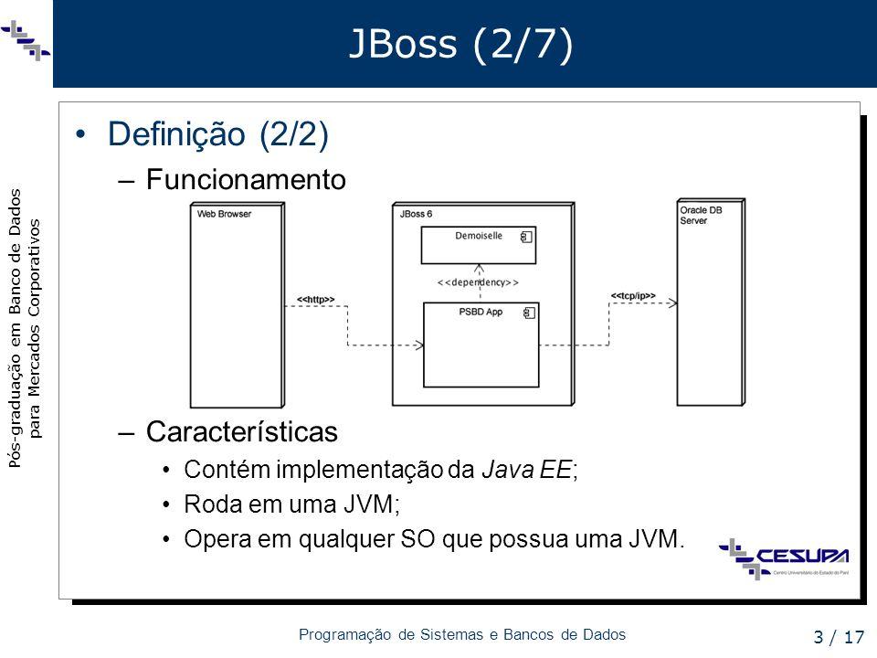 JBoss (2/7) Definição (2/2) Funcionamento Características
