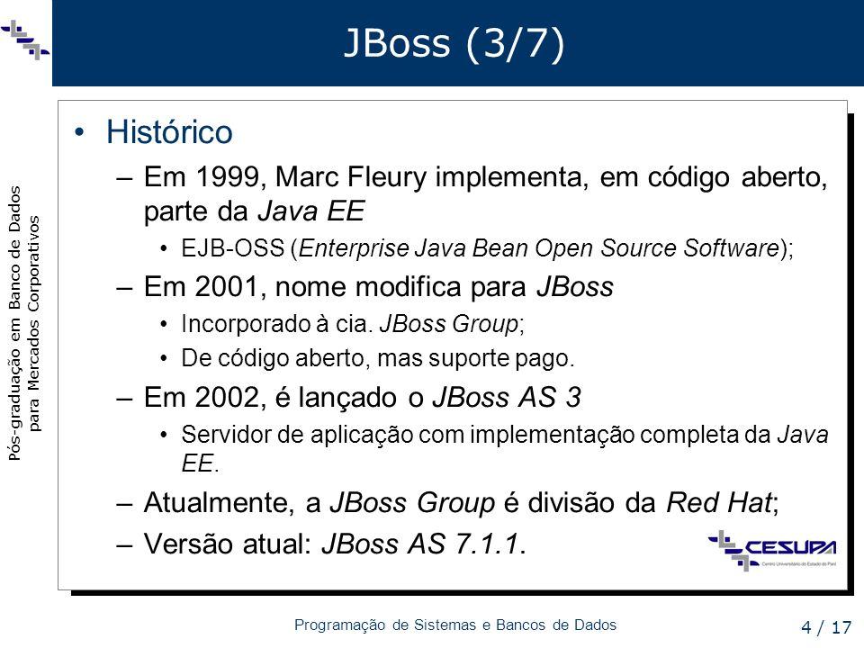 JBoss (3/7)Histórico. Em 1999, Marc Fleury implementa, em código aberto, parte da Java EE. EJB-OSS (Enterprise Java Bean Open Source Software);