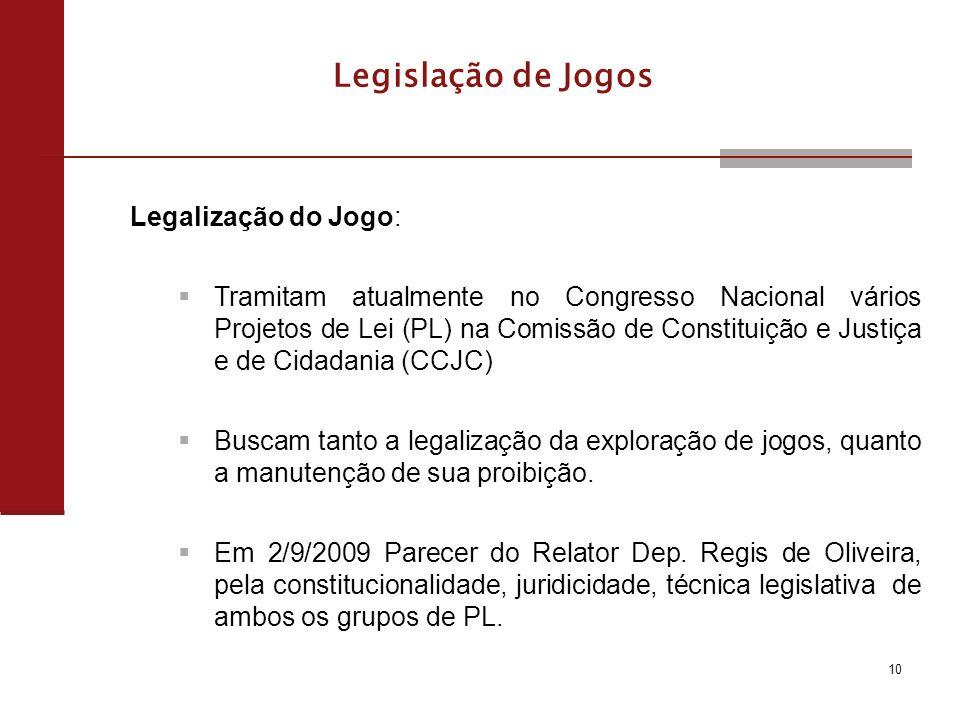 Legislação de Jogos Legalização do Jogo: