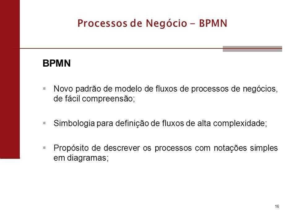 Processos de Negócio - BPMN