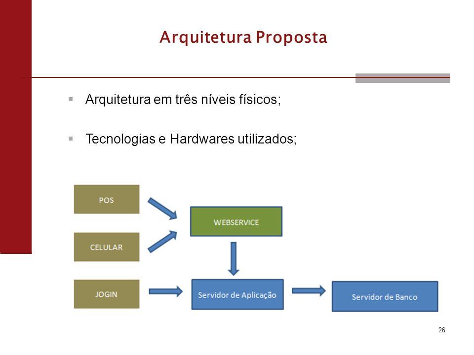 Arquitetura Proposta Arquitetura em três níveis físicos;