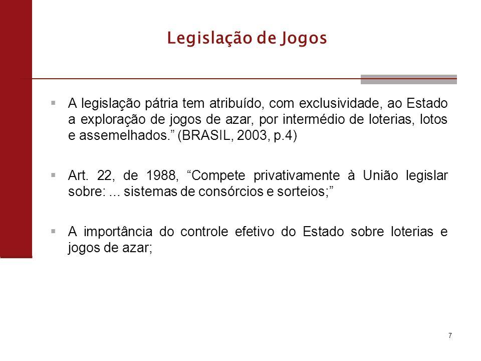 Legislação de Jogos