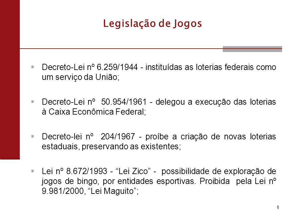 Legislação de Jogos Decreto-Lei nº 6.259/1944 - instituídas as loterias federais como um serviço da União;