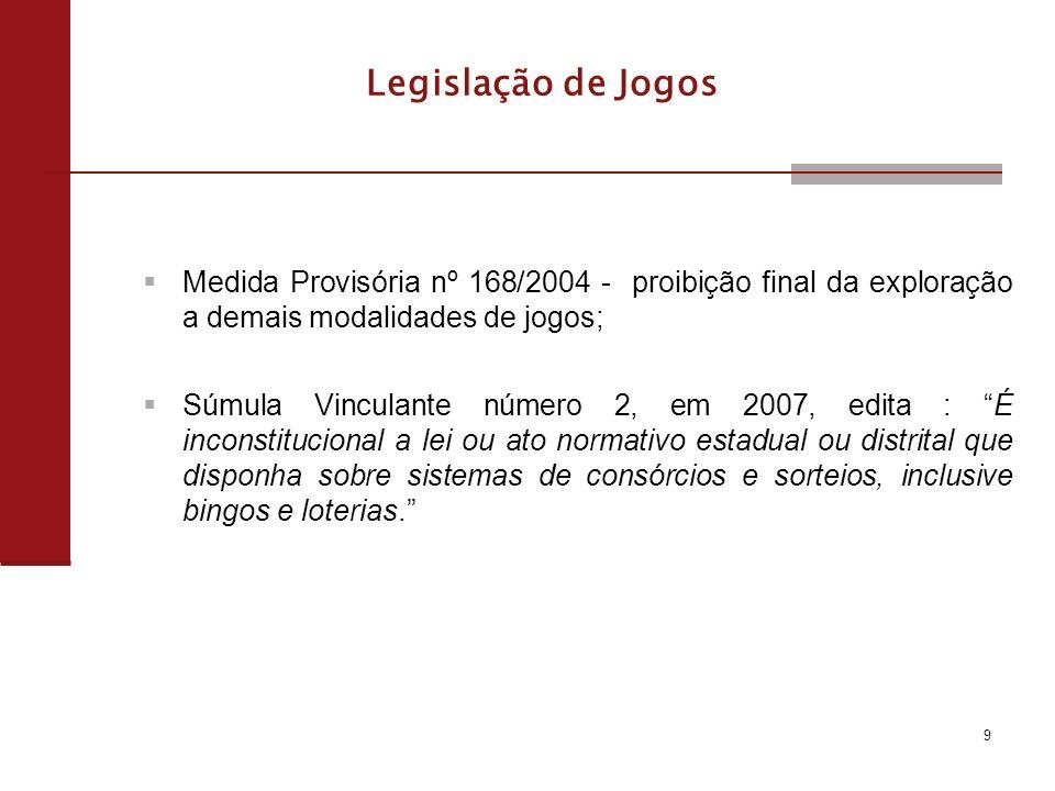 Legislação de Jogos Medida Provisória nº 168/2004 - proibição final da exploração a demais modalidades de jogos;