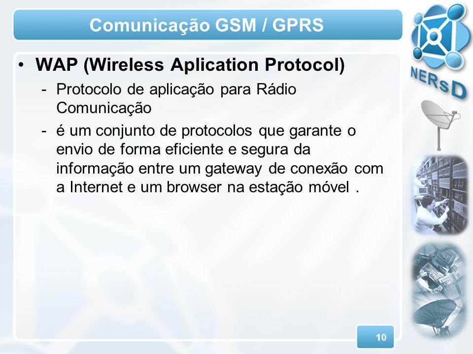 WAP (Wireless Aplication Protocol)