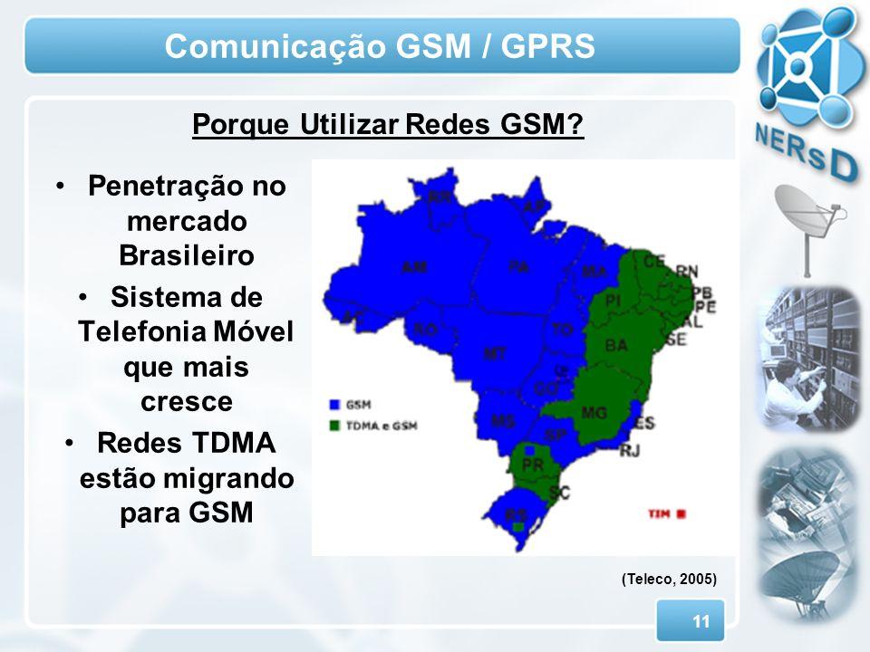 Comunicação GSM / GPRS Porque Utilizar Redes GSM