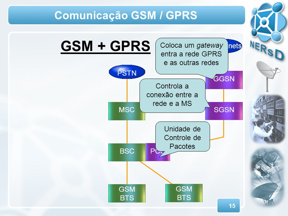 GSM + GPRS Comunicação GSM / GPRS