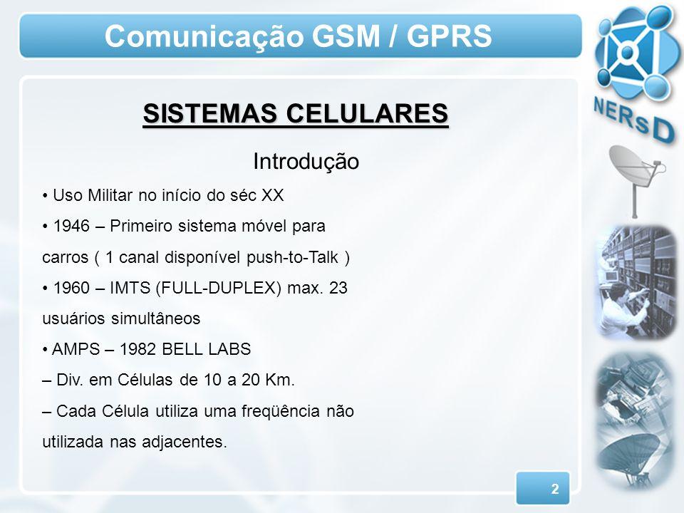 Comunicação GSM / GPRS SISTEMAS CELULARES Introdução