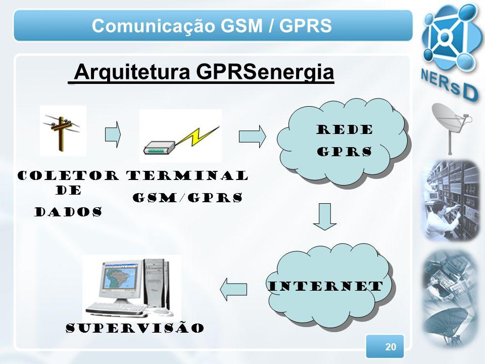 Arquitetura GPRSenergia