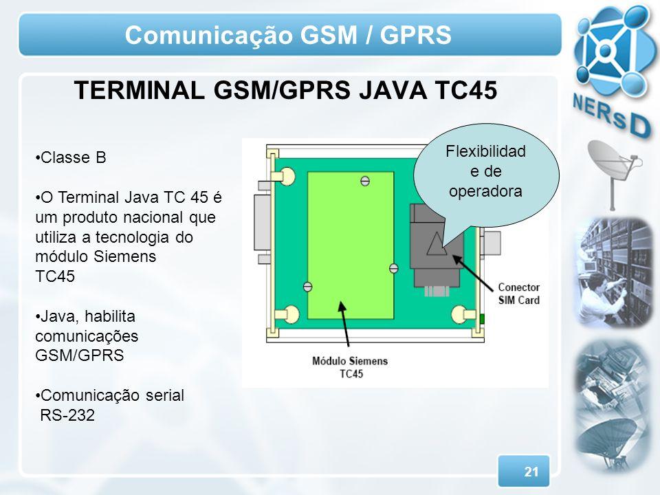 TERMINAL GSM/GPRS JAVA TC45