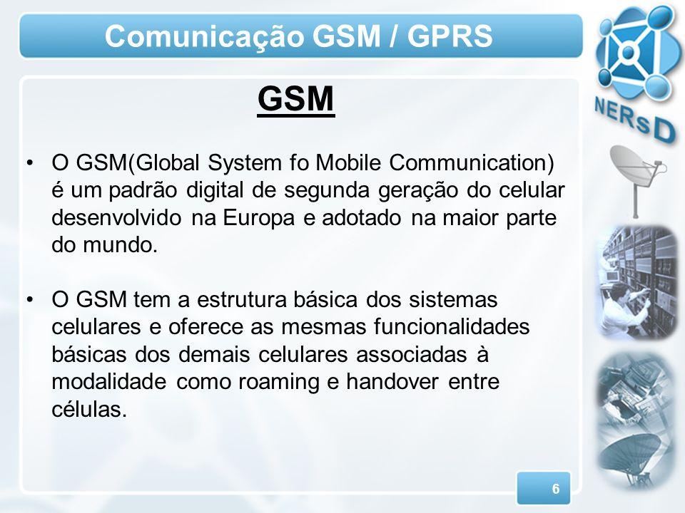GSM Comunicação GSM / GPRS