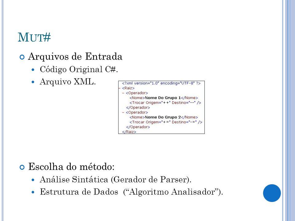 Mut# Arquivos de Entrada Escolha do método: Código Original C#.