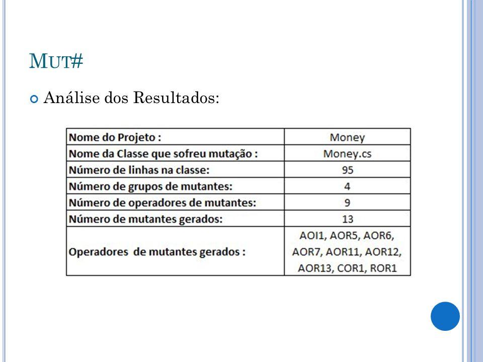 Mut# Análise dos Resultados: