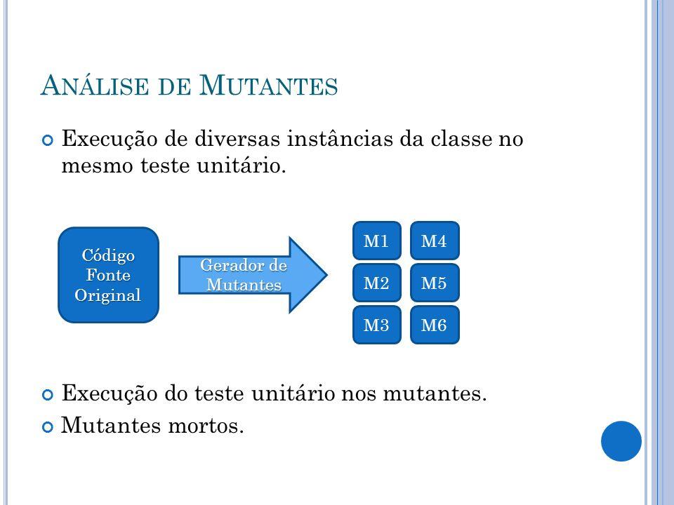 Análise de MutantesExecução de diversas instâncias da classe no mesmo teste unitário. Execução do teste unitário nos mutantes.