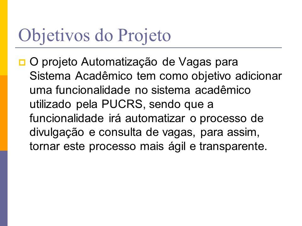 Objetivos do Projeto