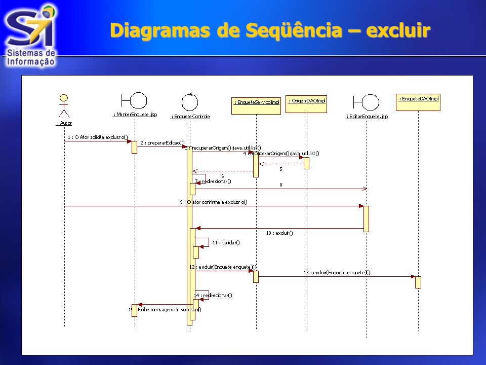 Diagramas de Seqüência – excluir