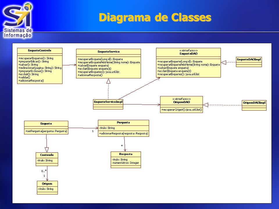 Diagrama de Classes €