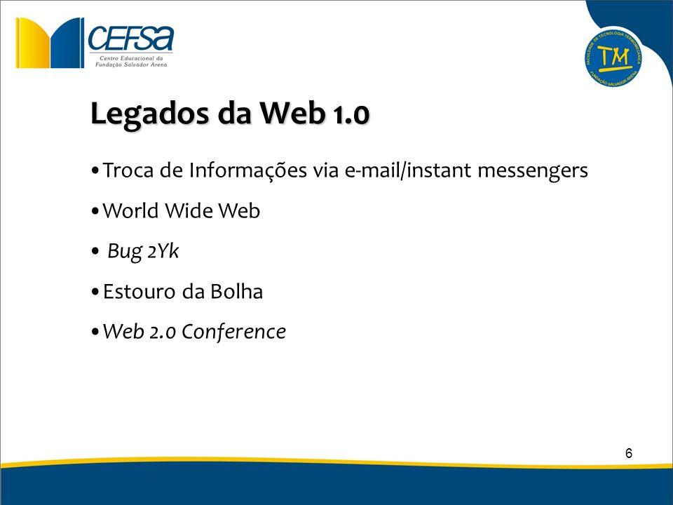 Legados da Web 1.0 Troca de Informações via e-mail/instant messengers