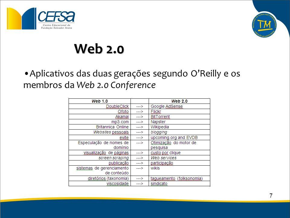 Web 2.0 Aplicativos das duas gerações segundo O'Reilly e os membros da Web 2.0 Conference