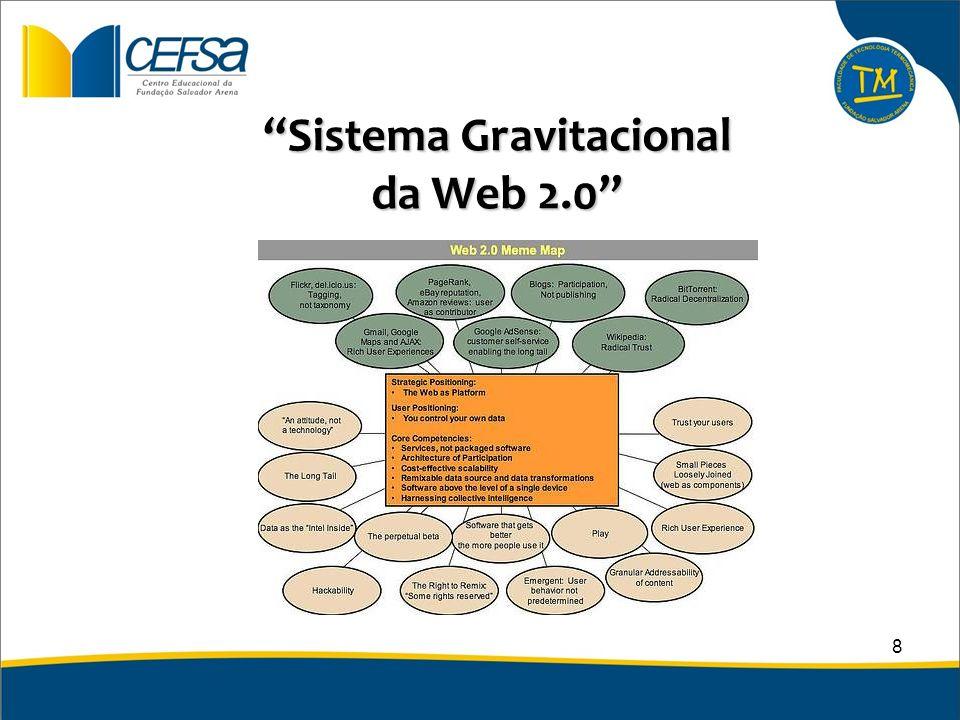 Sistema Gravitacional da Web 2.0