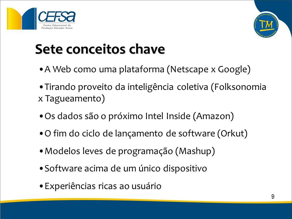 Sete conceitos chave A Web como uma plataforma (Netscape x Google)