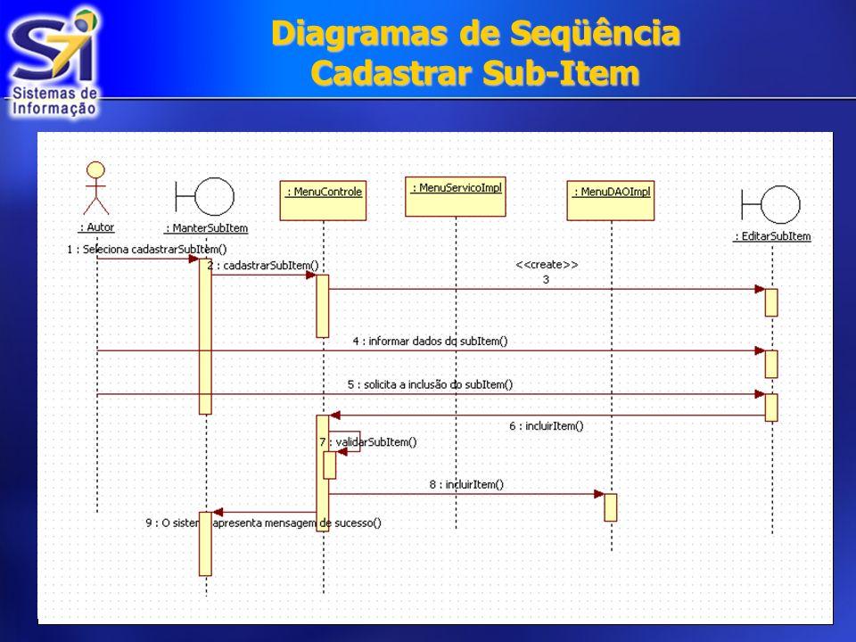 Diagramas de Seqüência Cadastrar Sub-Item