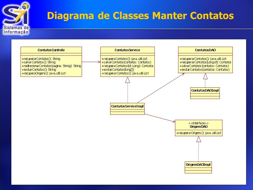 Diagrama de Classes Manter Contatos