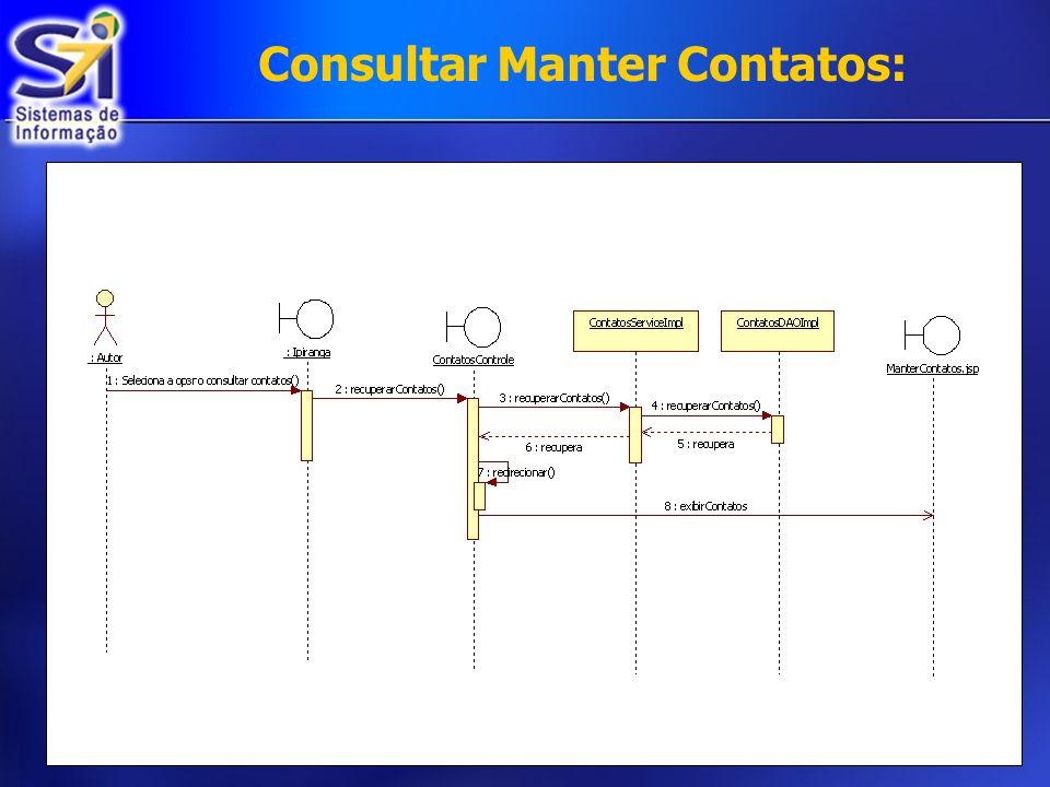 Consultar Manter Contatos: