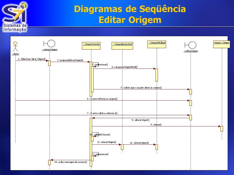 Diagramas de Seqüência Editar Origem